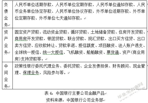 中国股票市场现状_利率市场化对商业银行的影响_毕业生代笔网